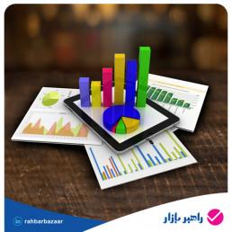 Quantitative marketing research Iran